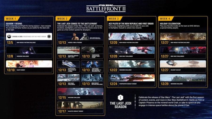 Star Wars Battlefront 2, Leak du DLC gratuit The Last Jedi
