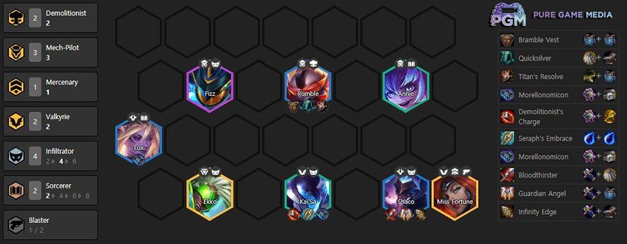 TFT Galaxies – Compo Pilotes de Mecha & Infiltrateurs – SET 3