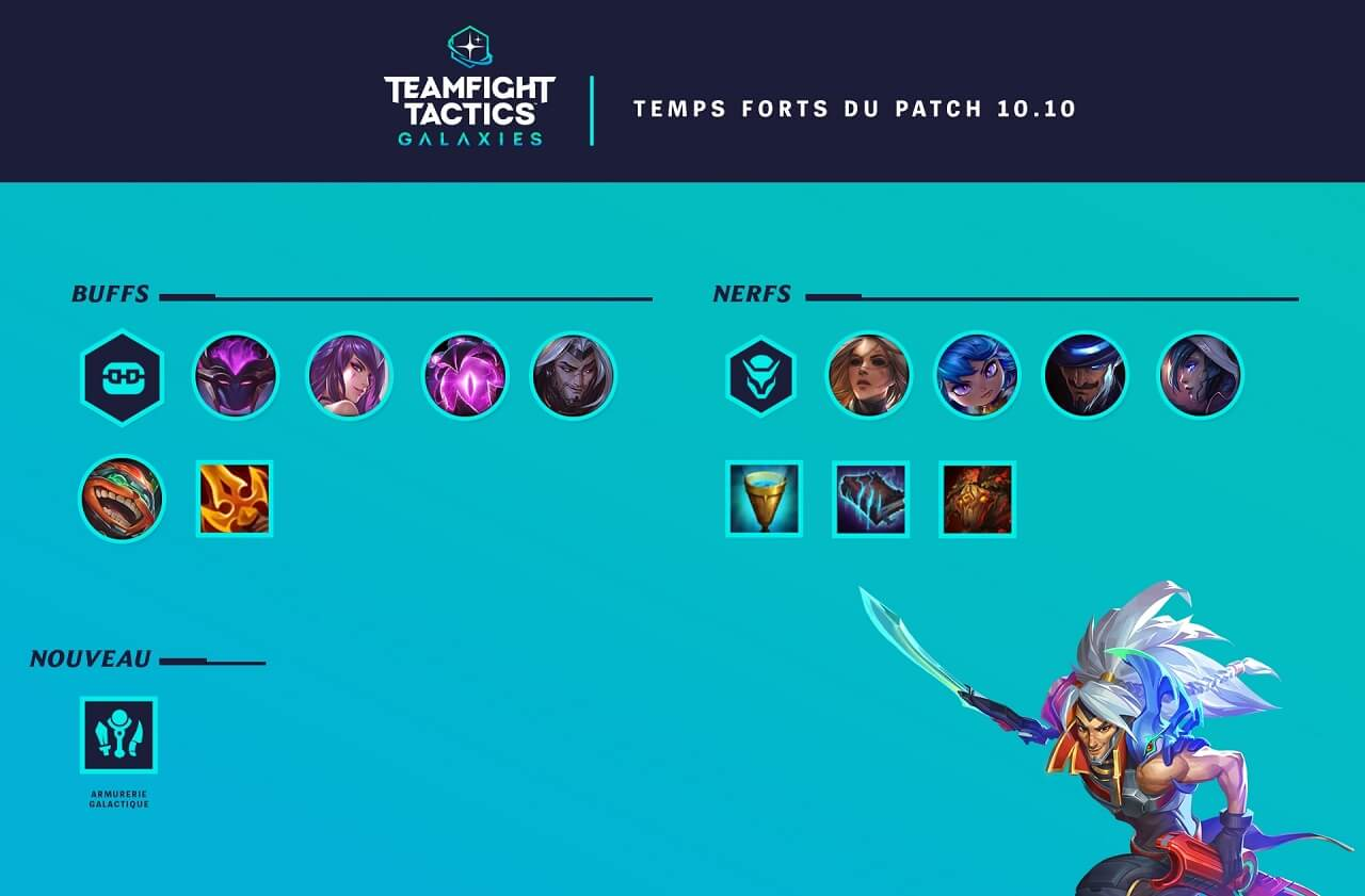 TFT Patch 10.10 - Nerf de Poppy Lumali, Buffs et Nouvelle Galaxies !